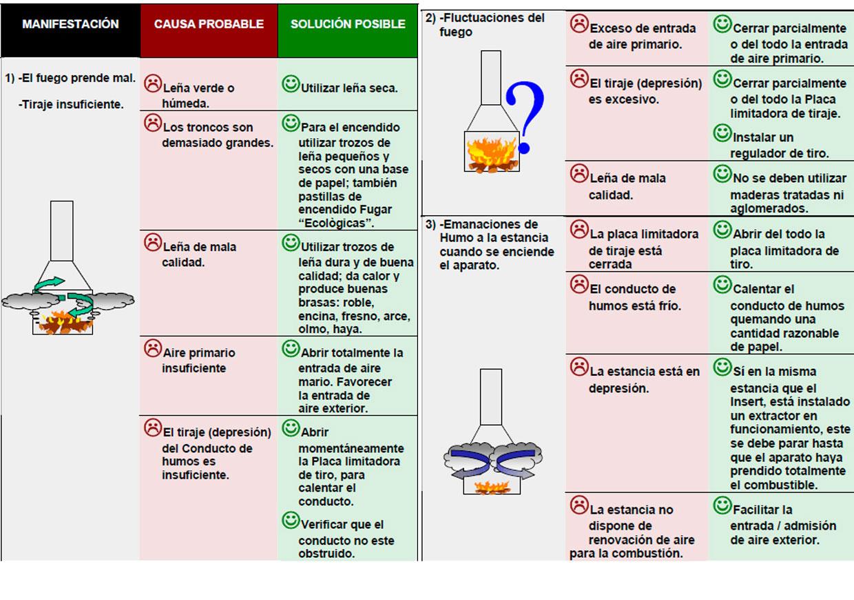 consejos-uso-chimeneas-1