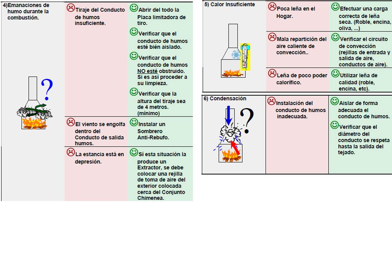 consejos-uso-chimeneas-2